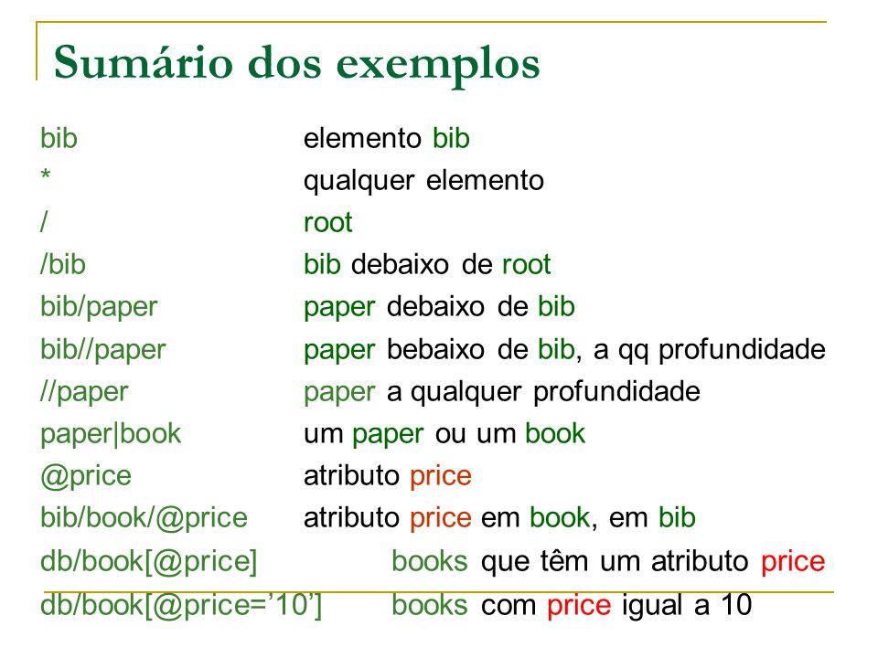 Sumário dos exemplos db/book[@price] books que têm um atributo price